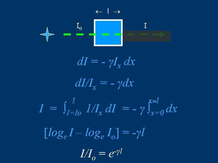 l Io I d. I = - γIx dx d. I/Ix = -