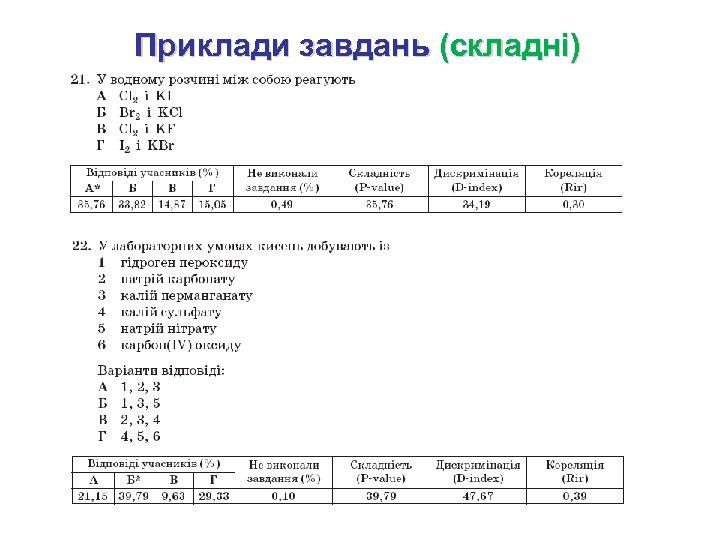 Приклади завдань (складні)