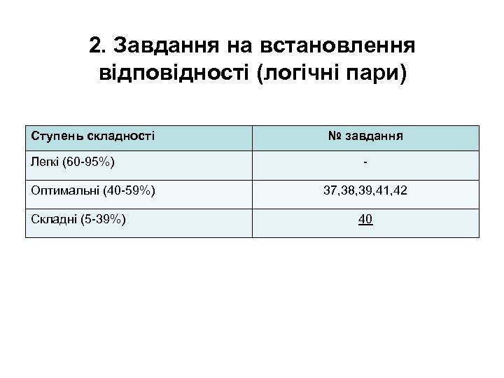 2. Завдання на встановлення відповідності (логічні пари) Ступень складності Легкі (60 -95%) Оптимальні (40