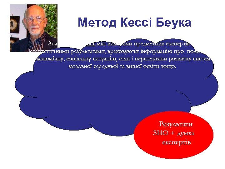 Метод Кессі Беука Знайти компроміс між вимогами предметних експертів та статистичними результатами, враховуючи інформацію