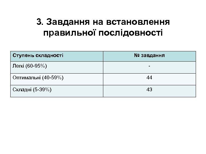 3. Завдання на встановлення правильної послідовності Ступень складності Легкі (60 -95%) № завдання -