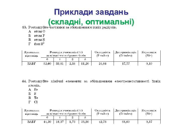 Приклади завдань (складні, оптимальні)
