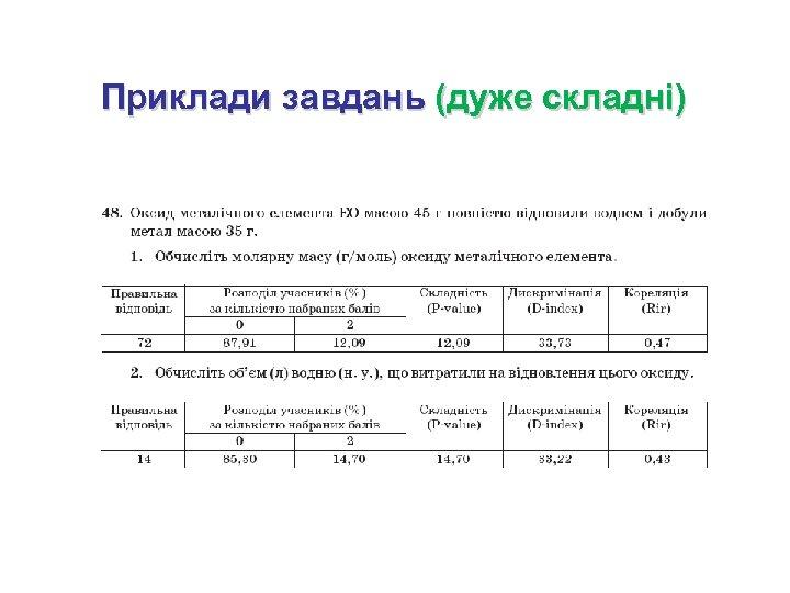 Приклади завдань (дуже складні)