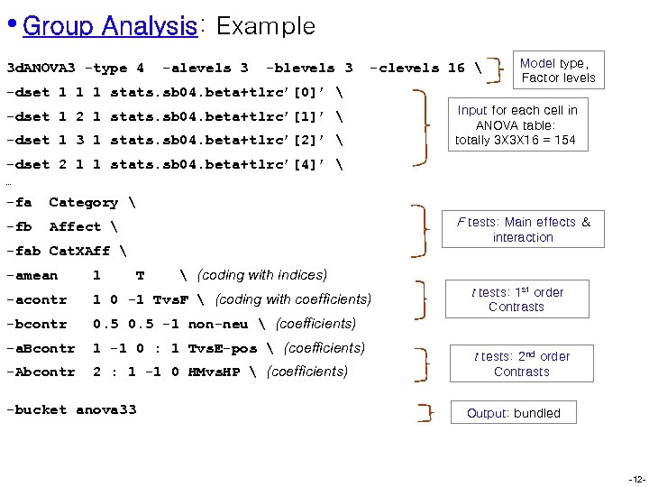• Group Analysis: Example 3 d. ANOVA 3 -type 4 -alevels 3 -blevels