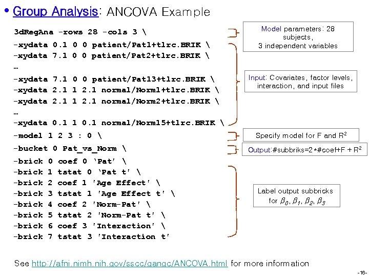 • Group Analysis: ANCOVA Example 3 d. Reg. Ana -rows 28 -cols 3