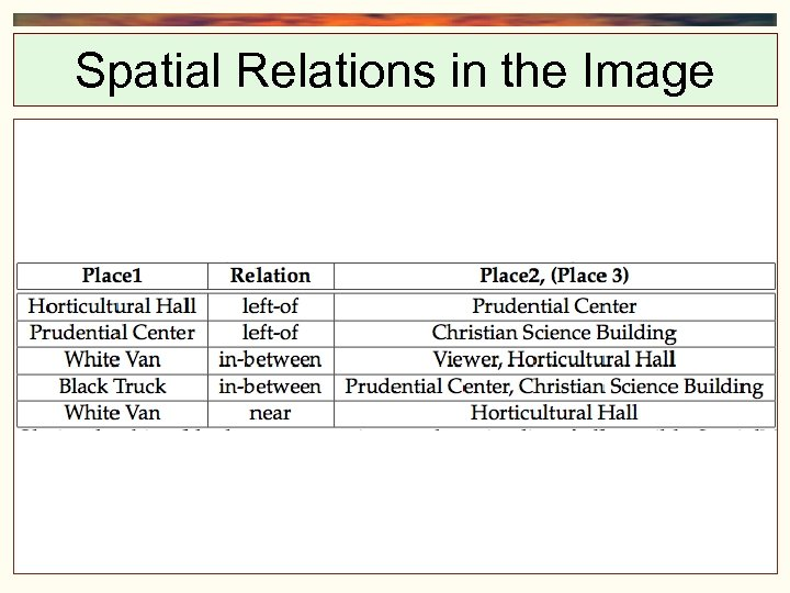 Spatial Relations in the Image Mapping from Spatial Event Structures to RCC 8 relations