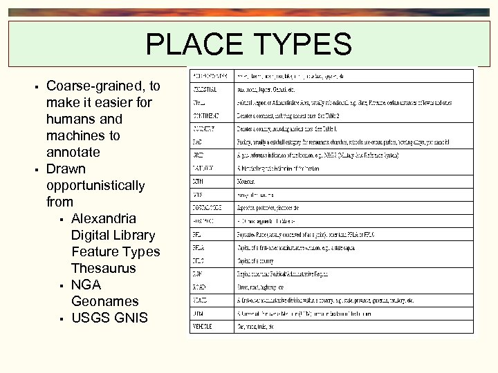 PLACE TYPES Coarse-grained, to make it easier for humans and machines to annotate Drawn