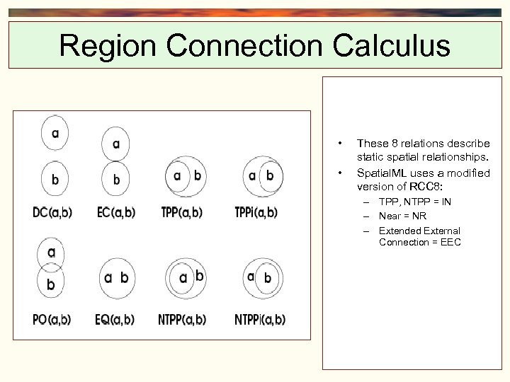 Region Connection Calculus • • These 8 relations describe static spatial relationships. Spatial. ML