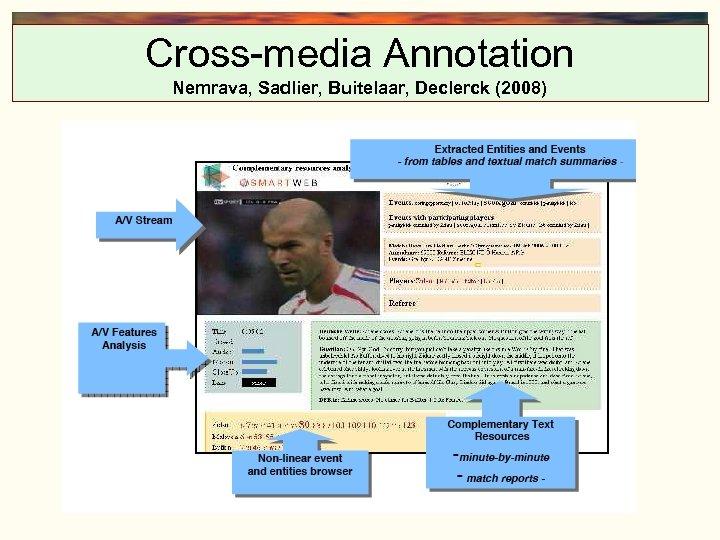 Cross-media Annotation Nemrava, Sadlier, Buitelaar, Declerck (2008)
