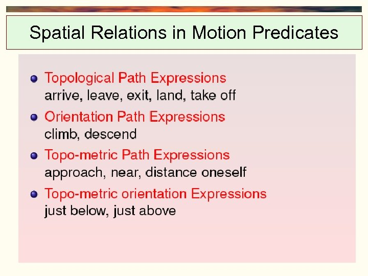 Spatial Relations in Motion Predicates