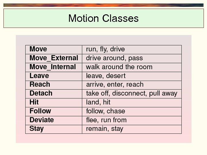 Motion Classes