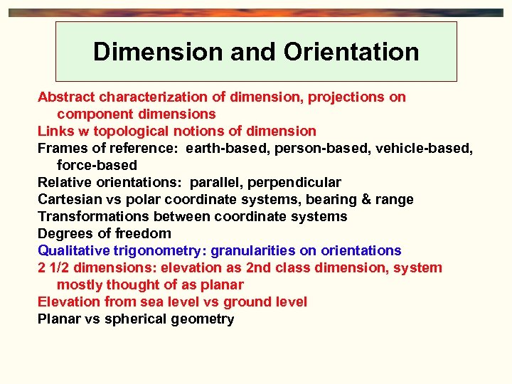 Dimension and Orientation Abstract characterization of dimension, projections on component dimensions Links w topological