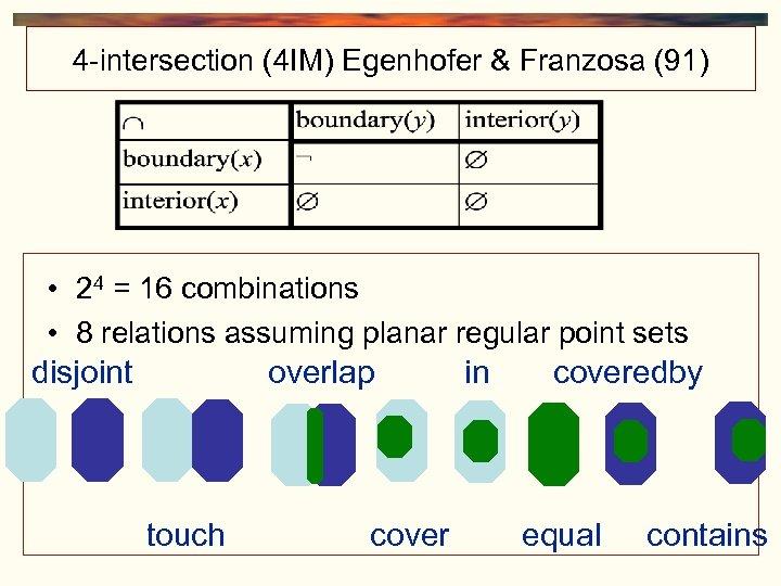 4 -intersection (4 IM) Egenhofer & Franzosa (91) • 24 = 16 combinations •