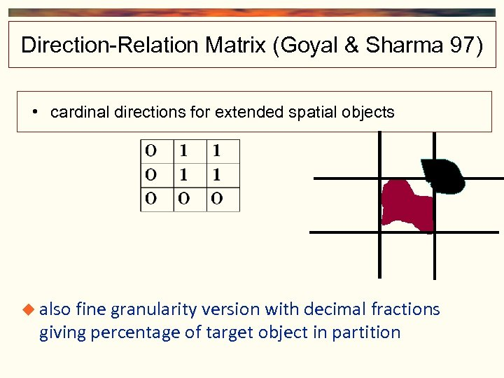 Direction-Relation Matrix (Goyal & Sharma 97) • cardinal directions for extended spatial objects also