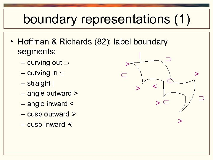 boundary representations (1) • Hoffman & Richards (82): label boundary segments: – curving out