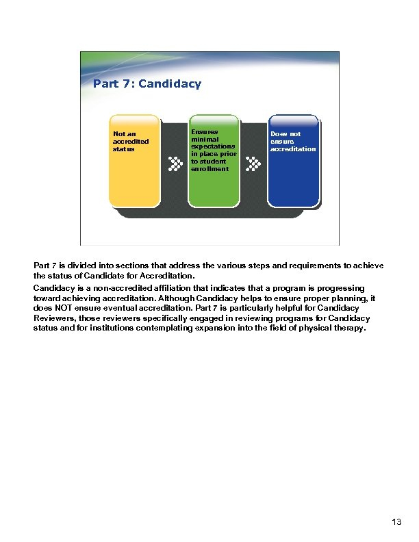 Part 7: Candidacy Not an accredited status Ensures minimal expectations in place prior to