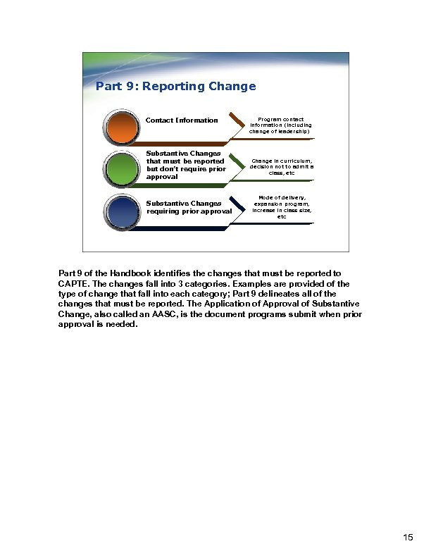 Part 9: Reporting Change Contact Information Substantive Changes that must be reported but don't