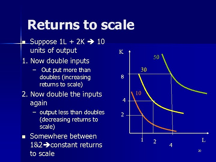 Returns to scale Suppose 1 L + 2 K 10 units of output 1.