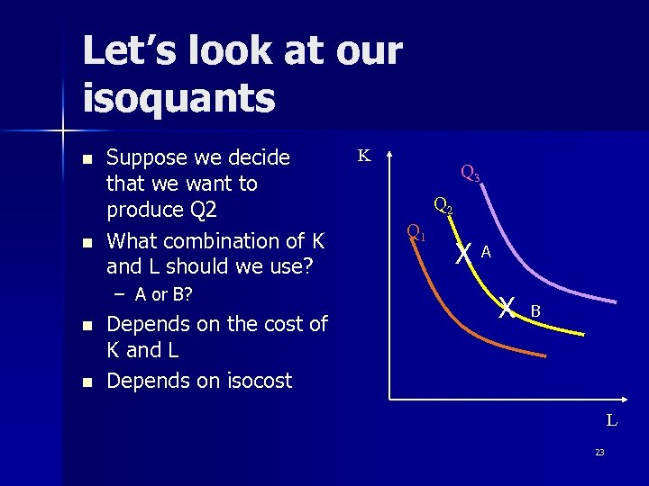 Let's look at our isoquants n n Suppose we decide that we want to