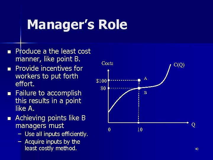 Manager's Role n n Produce a the least cost manner, like point B. Provide
