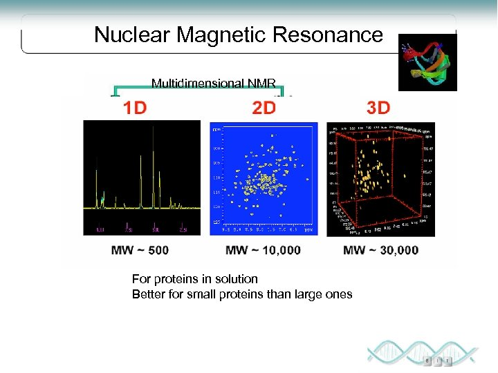 Nuclear Magnetic Resonance Multidimensional NMR Spectroscopy For proteins in solution Better for small proteins