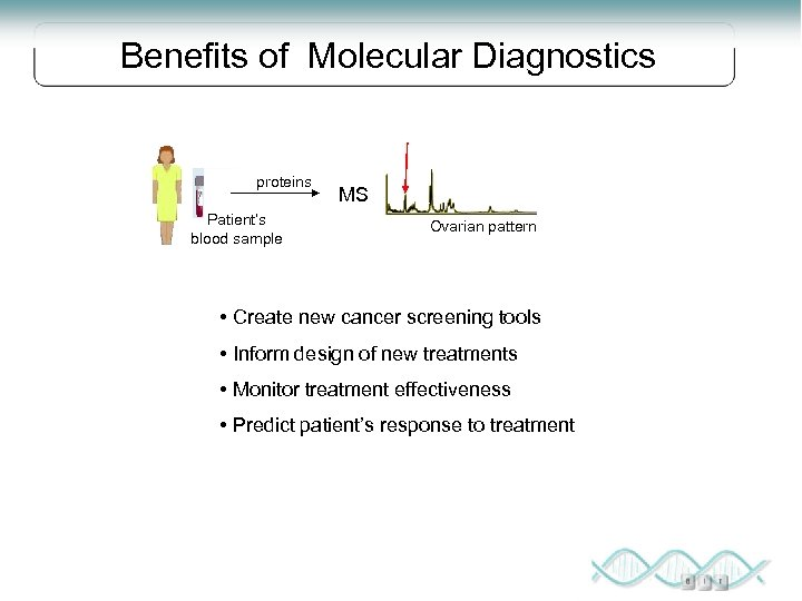 Benefits of Molecular Diagnostics proteins Patient's blood sample MS Ovarian pattern • Create new