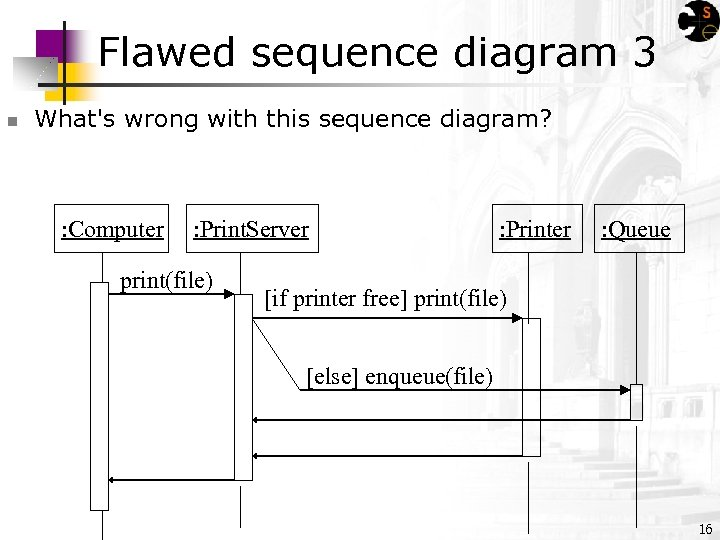 Cse 403 Uml Sequence Diagrams Reading Uml Distilled