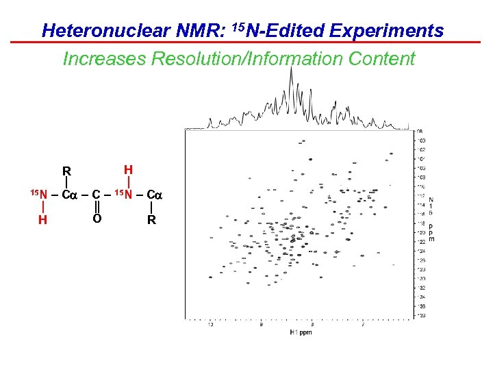 Heteronuclear NMR: 15 N-Edited Experiments Increases Resolution/Information Content H R 15 N H –