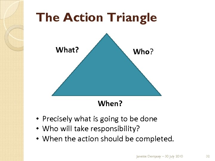 The Action Triangle What? Who? When? • Precisely what is going to be done