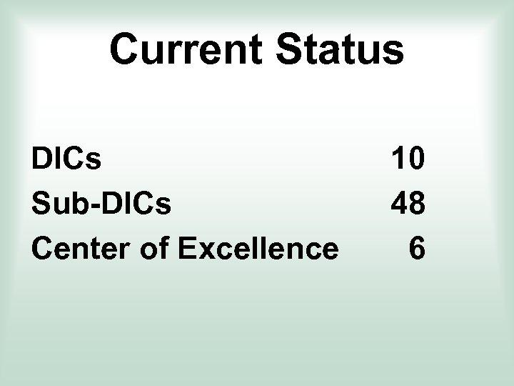 Current Status DICs Sub-DICs Center of Excellence 10 48 6