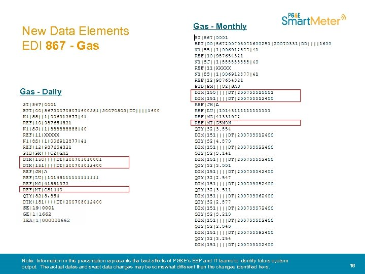 New Data Elements EDI 867 - Gas - Monthly Gas - Daily 16 Note: