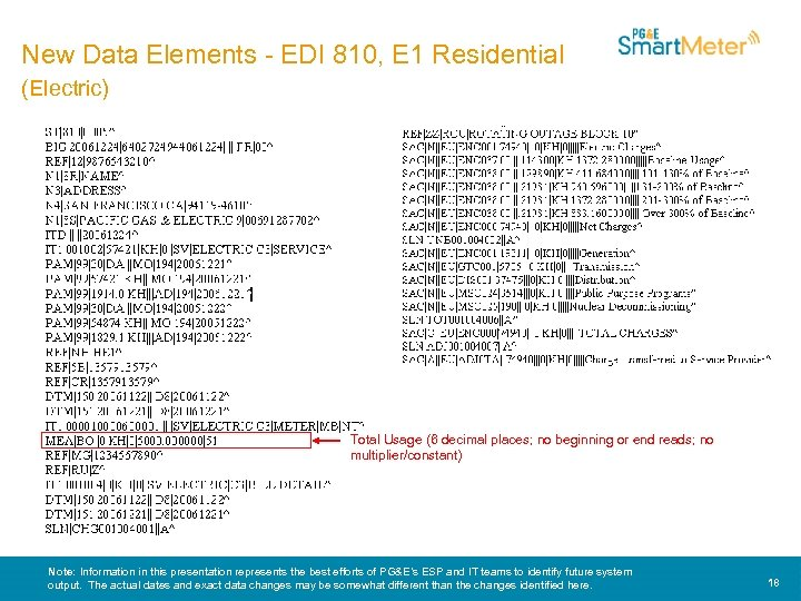 New Data Elements - EDI 810, E 1 Residential (Electric) Total Usage (6 decimal