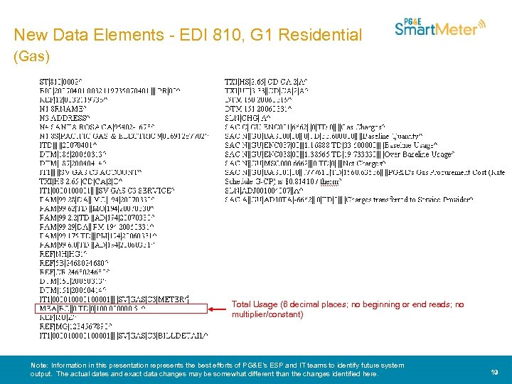 New Data Elements - EDI 810, G 1 Residential (Gas) Total Usage (6 decimal