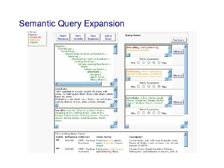 Semantic Query Expansion