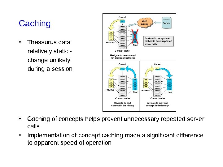 Caching • Thesaurus data relatively static change unlikely during a session • Caching of
