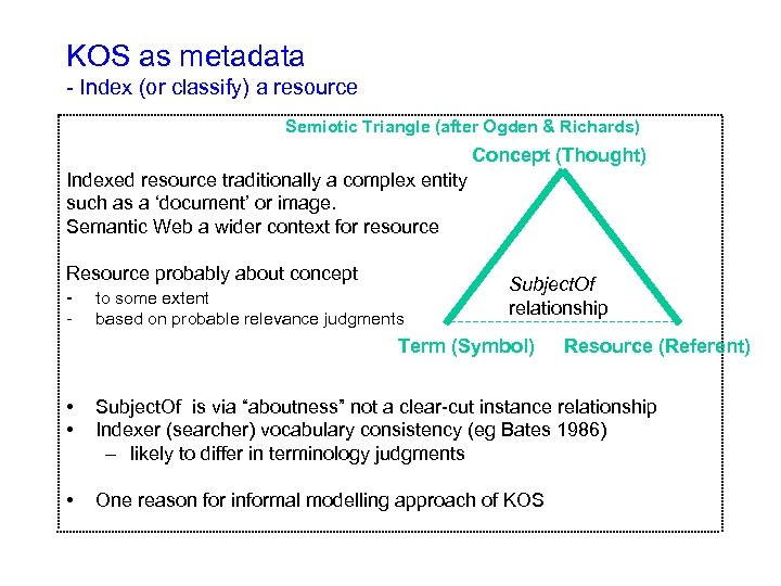KOS as metadata - Index (or classify) a resource Semiotic Triangle (after Ogden &