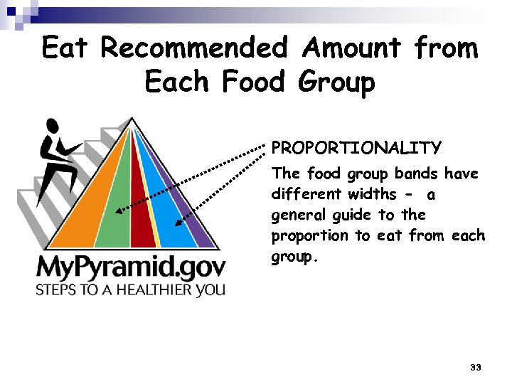 Eat Recommended Amount from Each Food Group PROPORTIONALITY The food group bands have different
