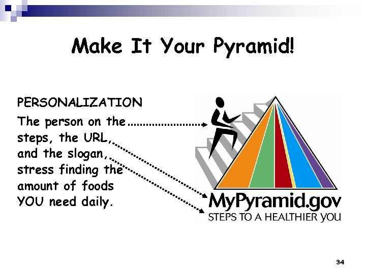 Make It Your Pyramid! PERSONALIZATION The person on the steps, the URL, and the
