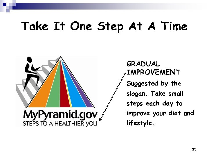 Take It One Step At A Time GRADUAL IMPROVEMENT Suggested by the slogan. Take