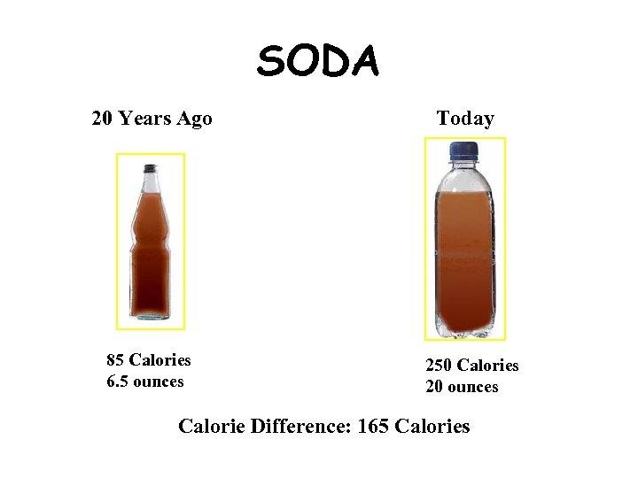 SODA 20 Years Ago 85 Calories 6. 5 ounces Today 250 Calories 20 ounces