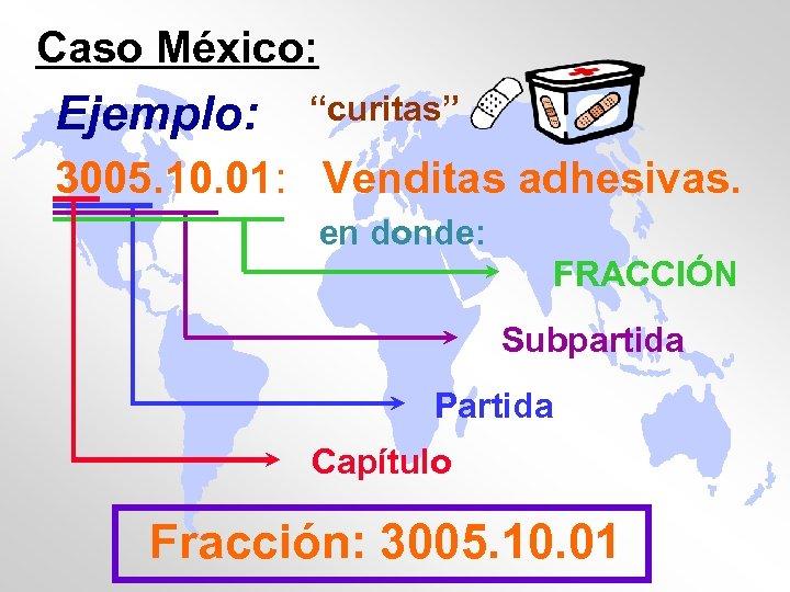 """Caso México: Ejemplo: """"curitas"""" 3005. 10. 01: Venditas adhesivas. en donde: FRACCIÓN Subpartida Partida"""