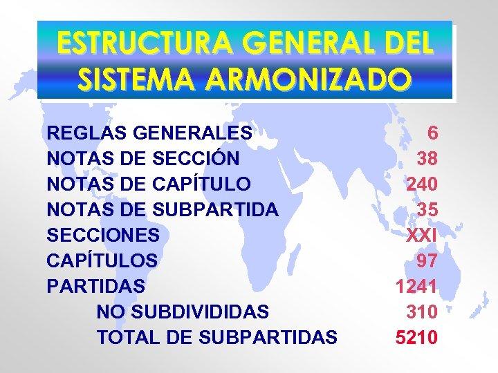 ESTRUCTURA GENERAL DEL SISTEMA ARMONIZADO REGLAS GENERALES NOTAS DE SECCIÓN NOTAS DE CAPÍTULO NOTAS