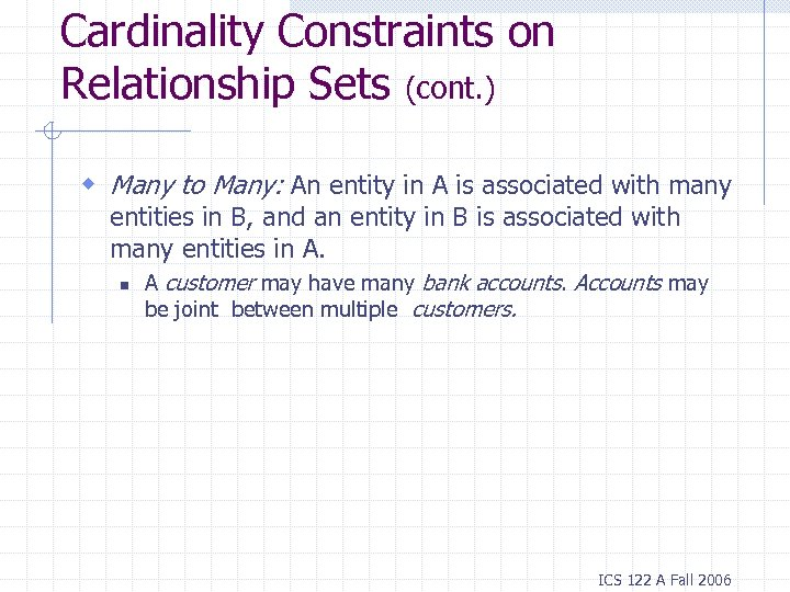 Cardinality Constraints on Relationship Sets (cont. ) w Many to Many: An entity in