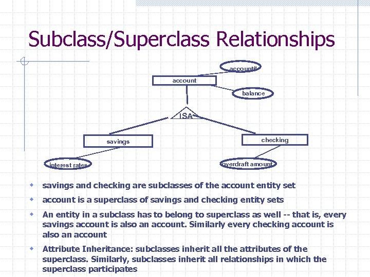 Subclass/Superclass Relationships account# account balance ISA savings interest rates checking overdraft amount w savings