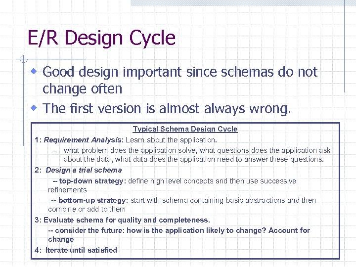 E/R Design Cycle w Good design important since schemas do not change often w