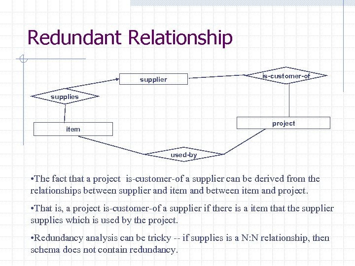 Redundant Relationship is-customer-of supplier supplies project item used-by • The fact that a project