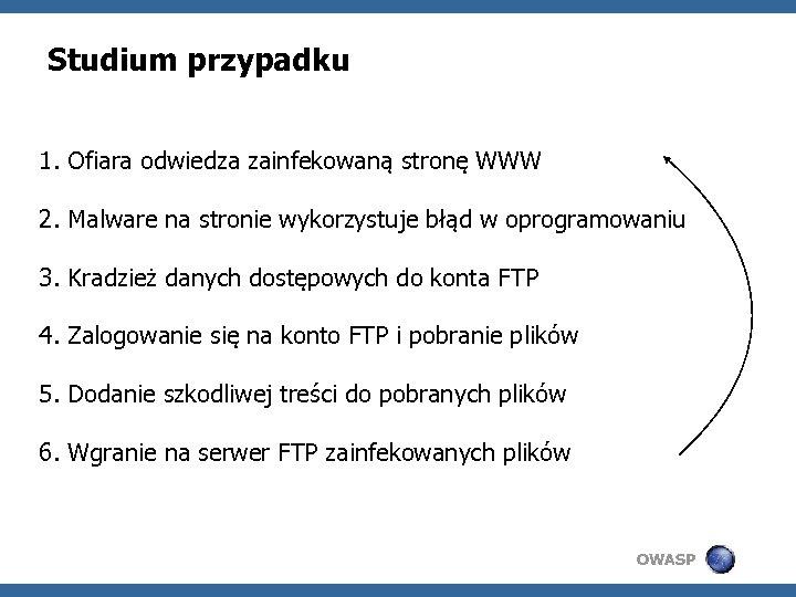 Studium przypadku 1. Ofiara odwiedza zainfekowaną stronę WWW 2. Malware na stronie wykorzystuje błąd