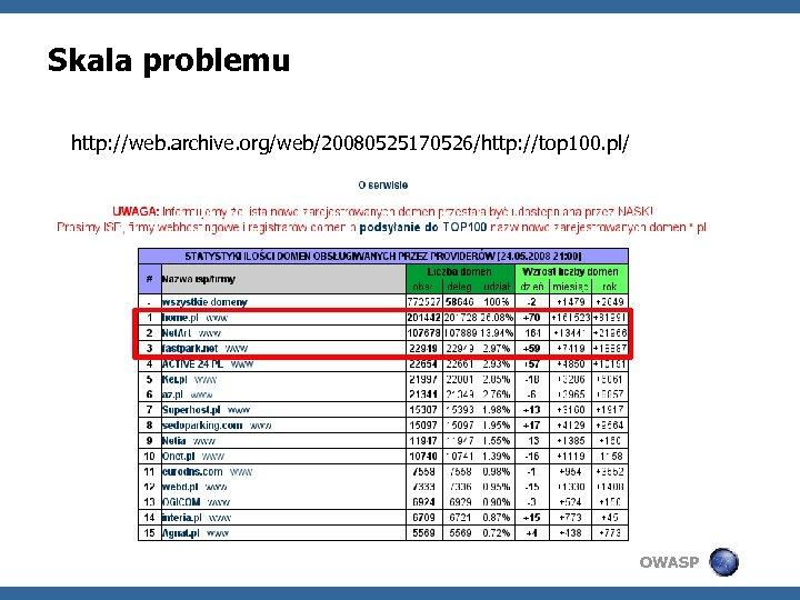 Skala problemu http: //web. archive. org/web/20080525170526/http: //top 100. pl/ OWASP