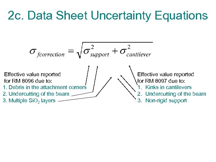 2 c. Data Sheet Uncertainty Equations Effective value reported for RM 8096 due to: