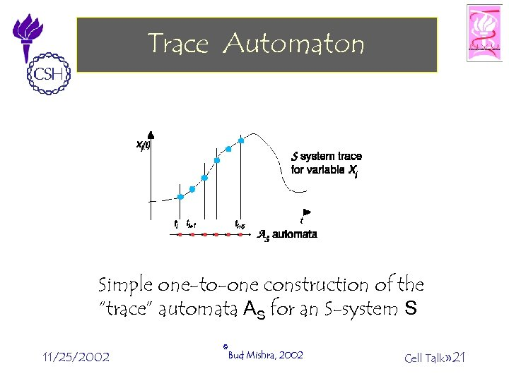 """Trace Automaton Simple one-to-one construction of the """"trace"""" automata AS for an S-system S"""